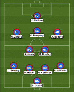USA Predicted Starting XI